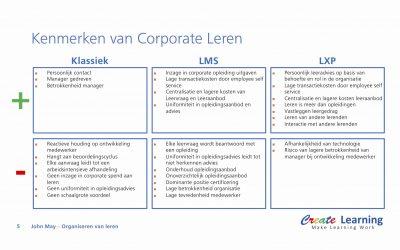 Organiseren van leren in organisaties